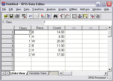 Chi-square Test of Association with SPSS